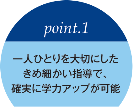 point01 It is definitely possible to improve academic ability with precise guidance  for each and every person